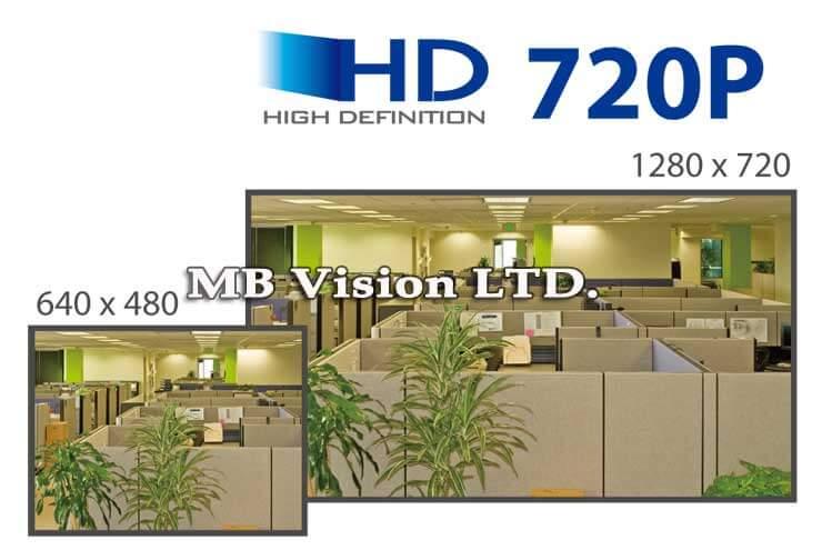 IP камера с HD резолюция