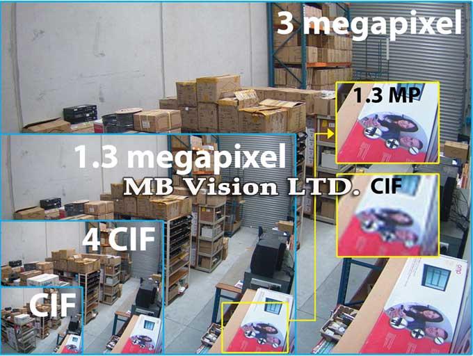 3 мегапиксела резолюция на IP камера Hikvision